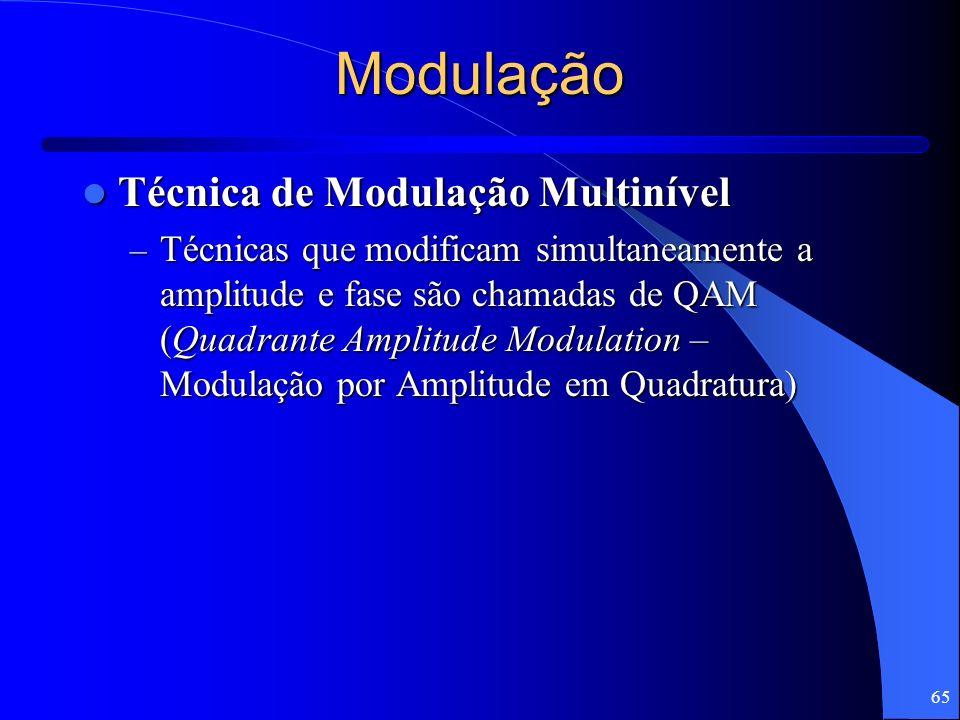 Modulação Técnica de Modulação Multinível