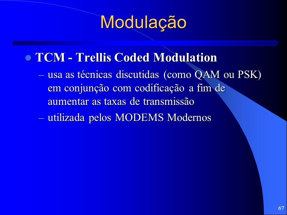Modulação TCM - Trellis Coded Modulation