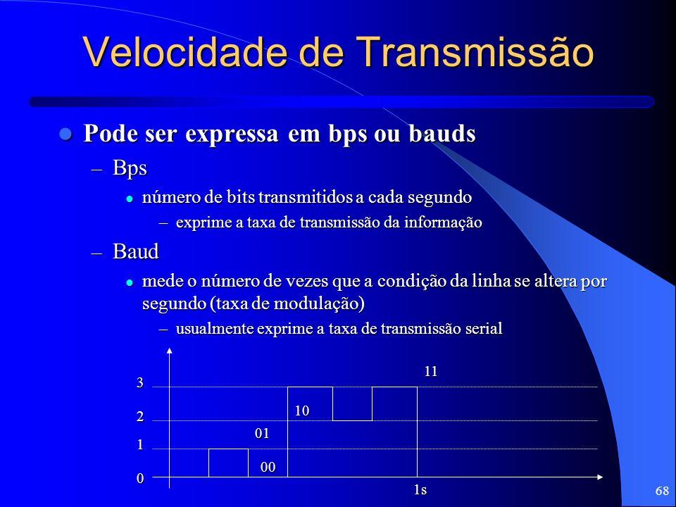 Velocidade de Transmissão
