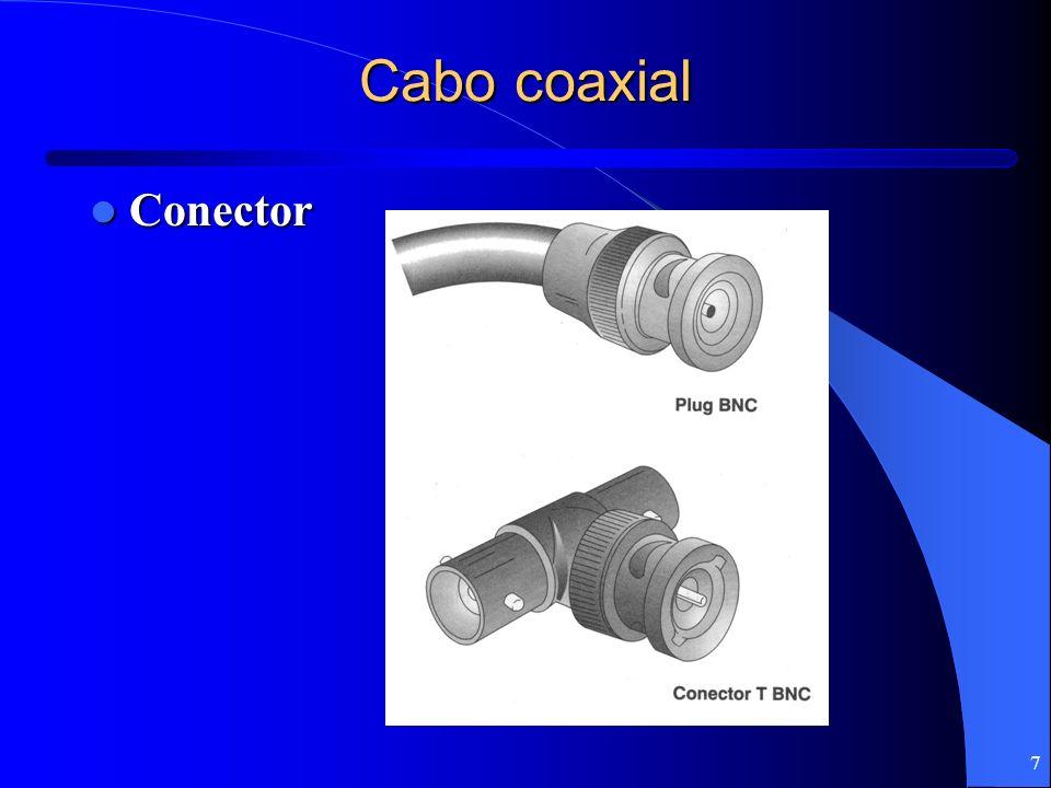 Cabo coaxial Conector