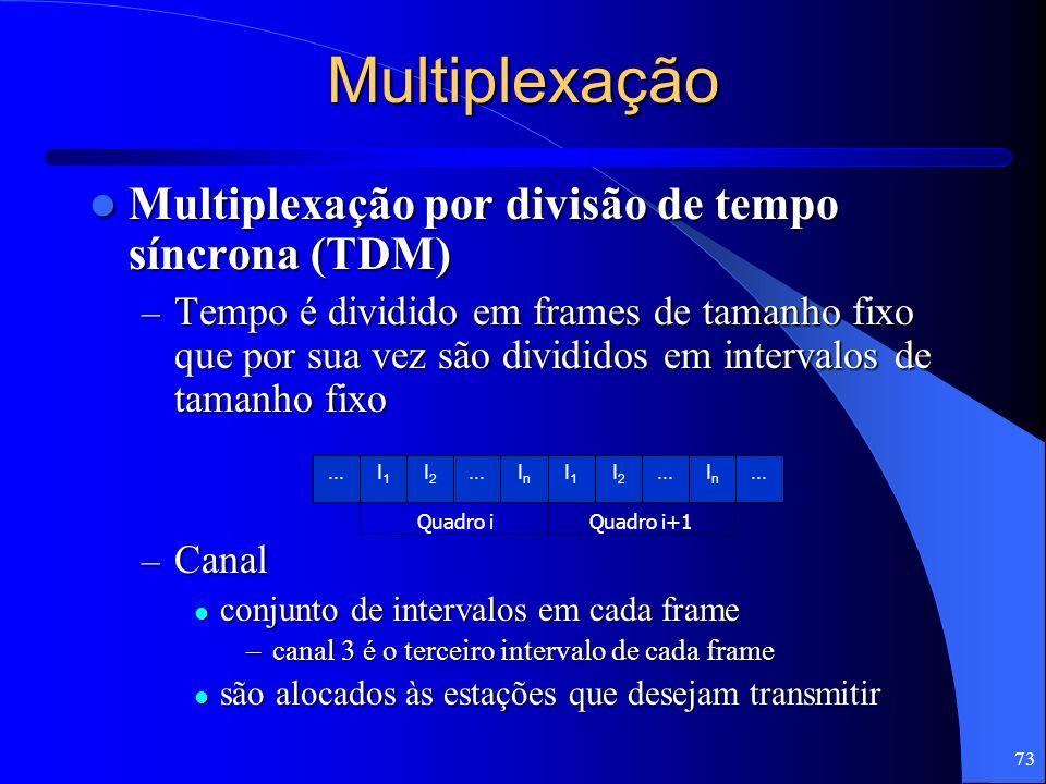 Multiplexação Multiplexação por divisão de tempo síncrona (TDM)