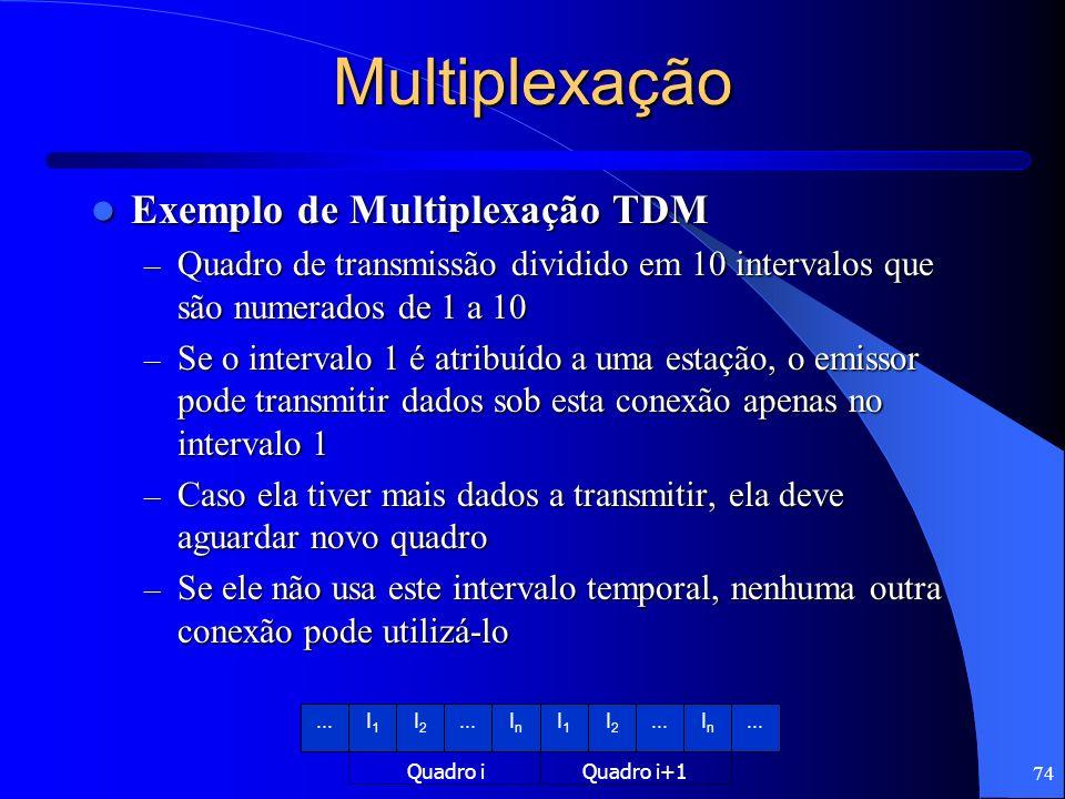 Multiplexação Exemplo de Multiplexação TDM