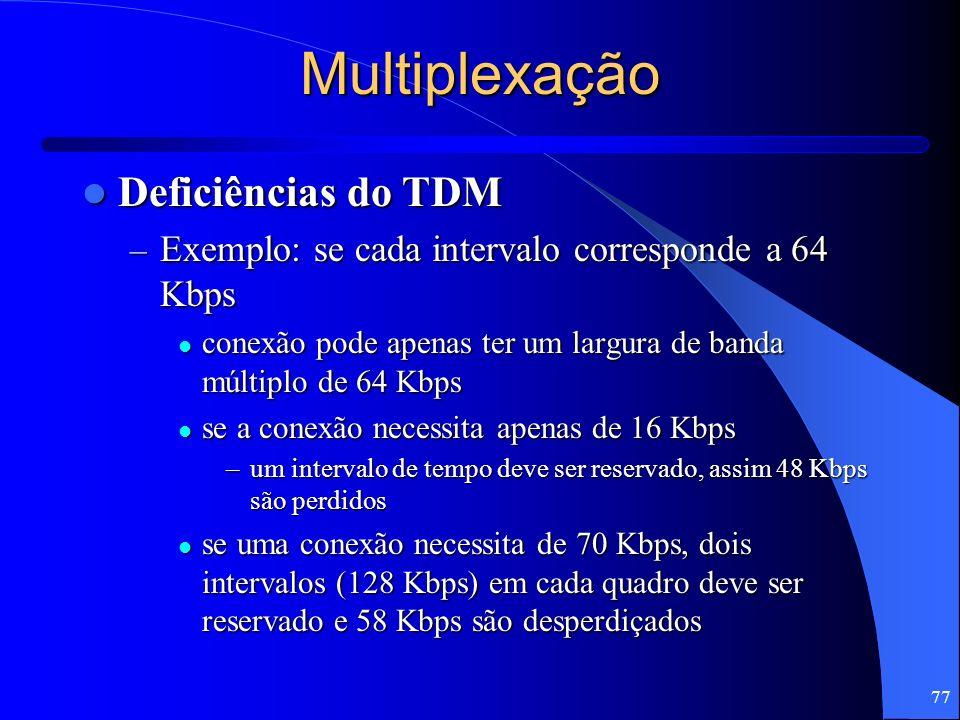 Multiplexação Deficiências do TDM