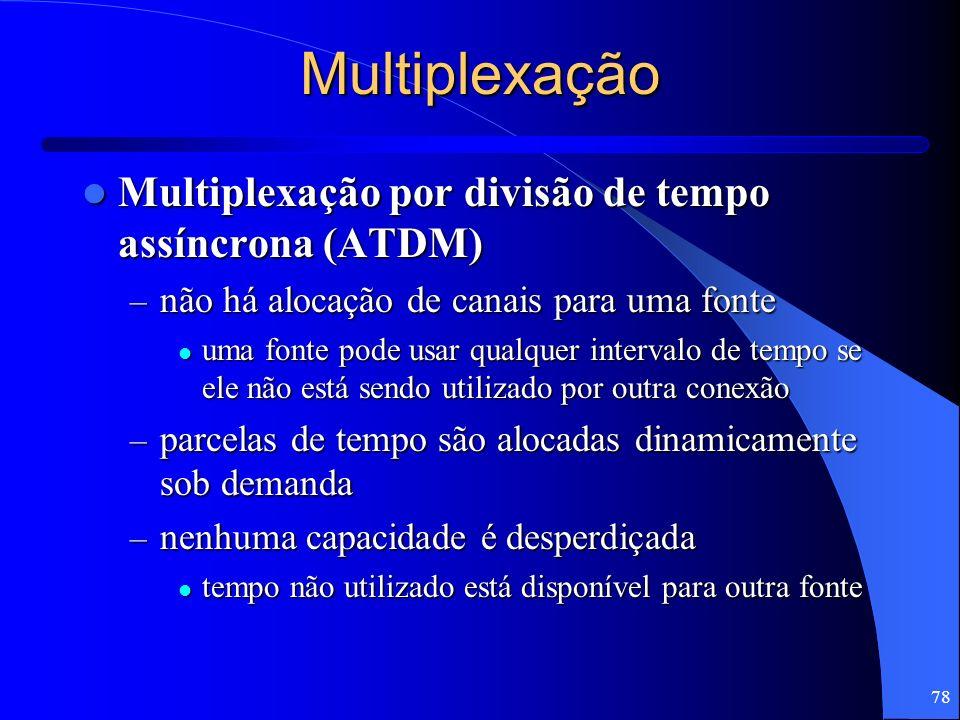 Multiplexação Multiplexação por divisão de tempo assíncrona (ATDM)