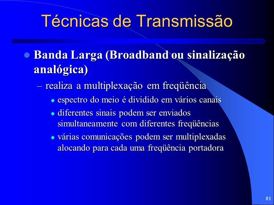 Técnicas de Transmissão