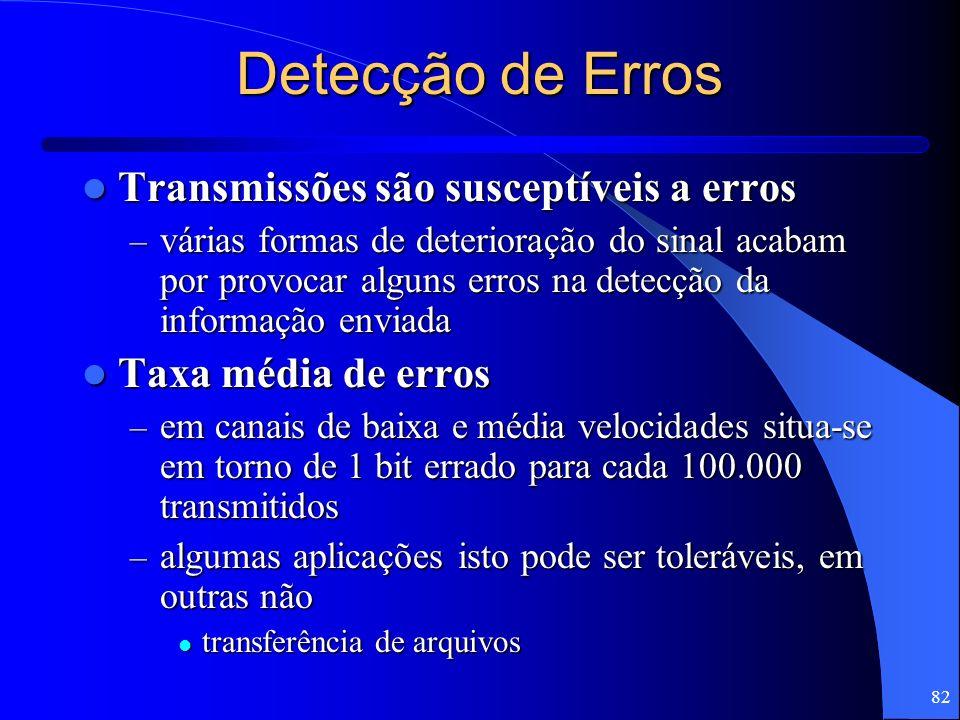Detecção de Erros Transmissões são susceptíveis a erros