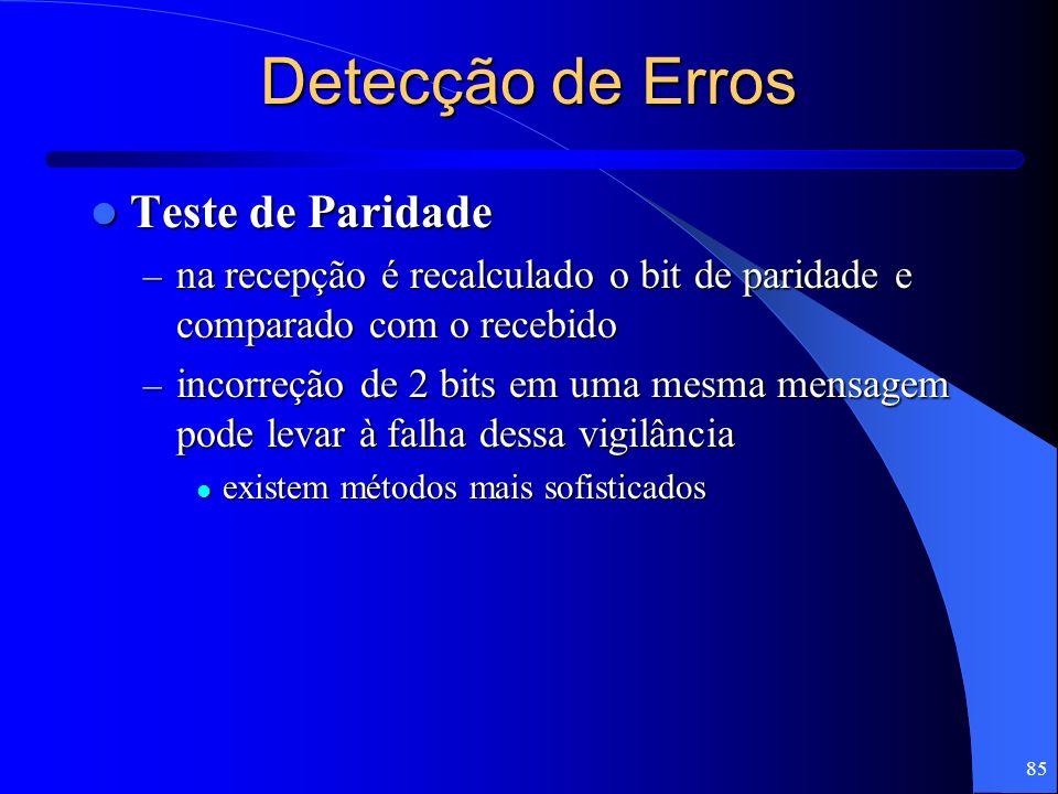 Detecção de Erros Teste de Paridade