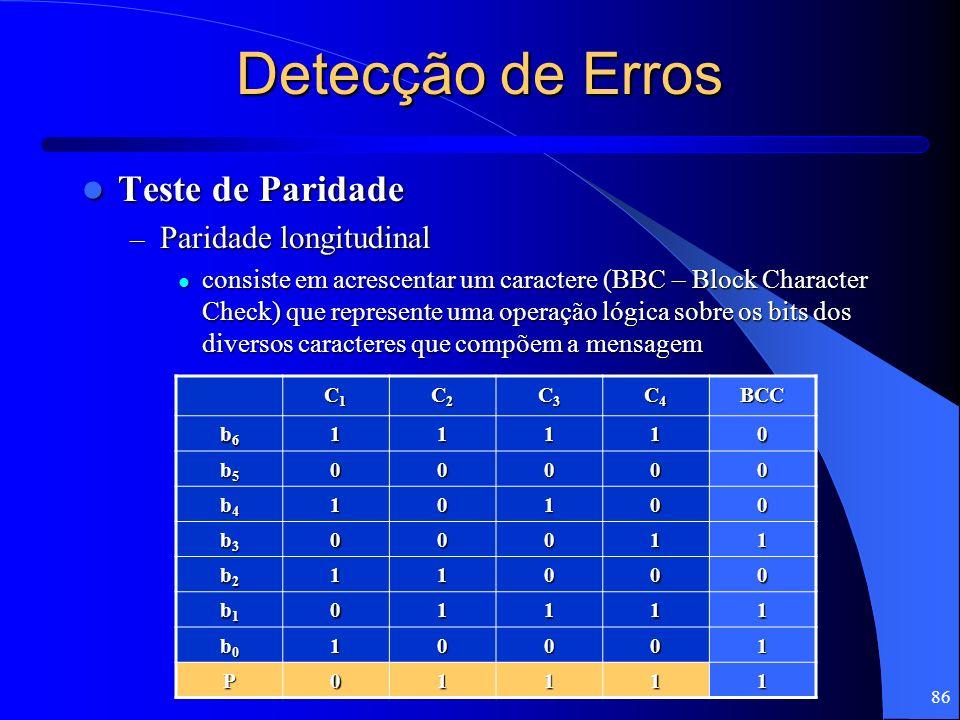 Detecção de Erros Teste de Paridade Paridade longitudinal