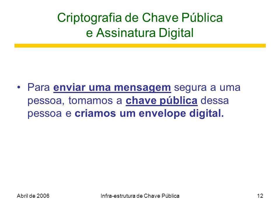 Criptografia de Chave Pública e Assinatura Digital
