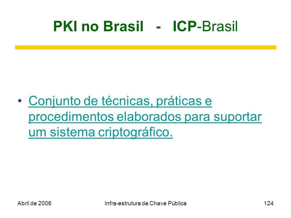 PKI no Brasil - ICP-Brasil