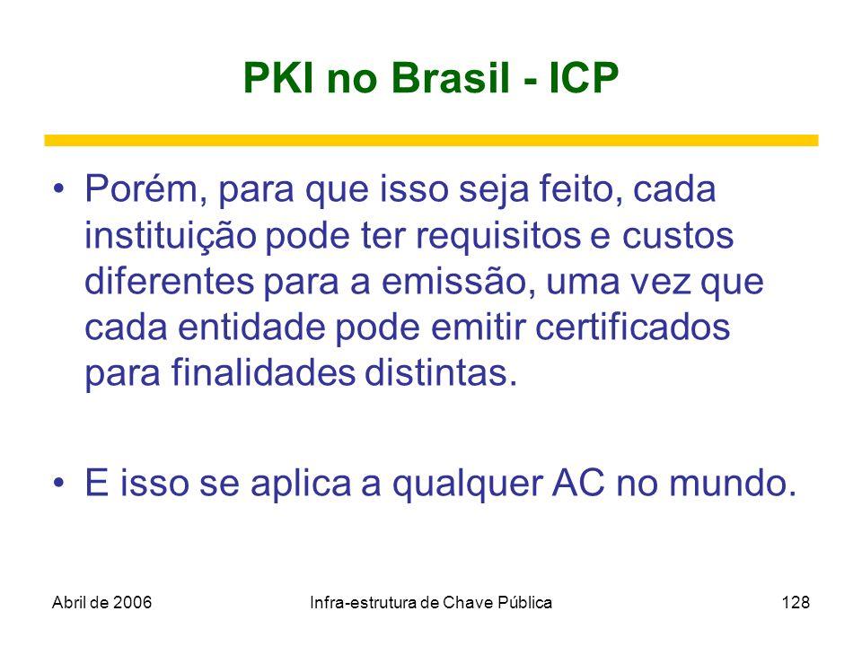 Infra-estrutura de Chave Pública