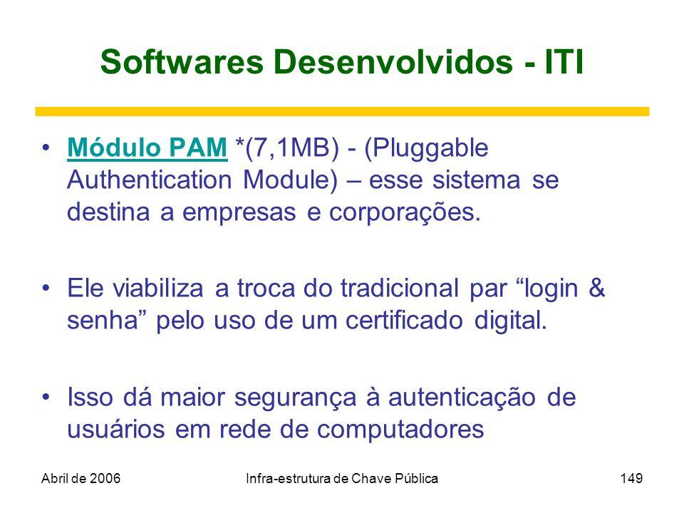 Softwares Desenvolvidos - ITI