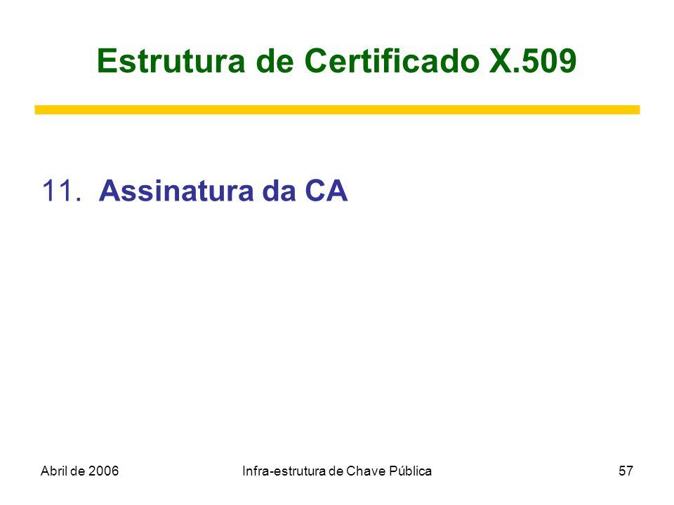 Estrutura de Certificado X.509