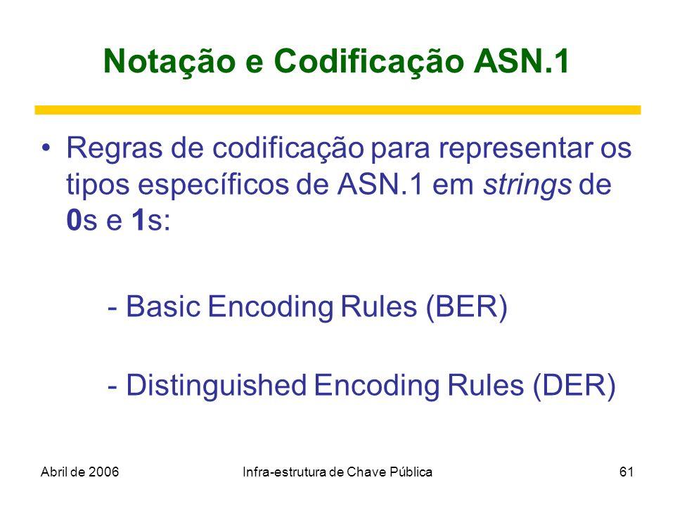 Notação e Codificação ASN.1