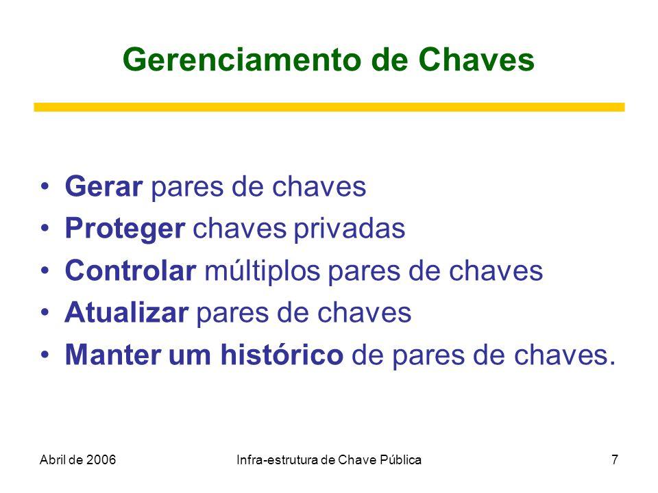 Gerenciamento de Chaves
