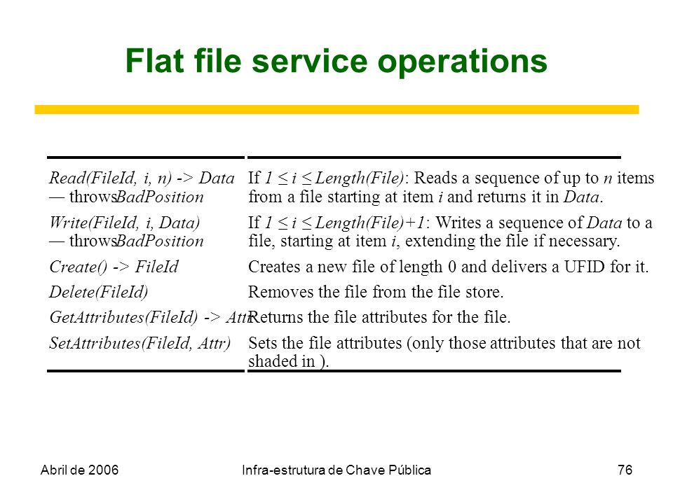 Flat file service operations