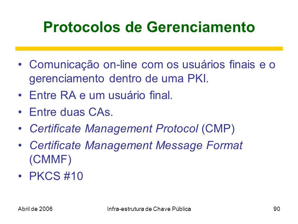 Protocolos de Gerenciamento