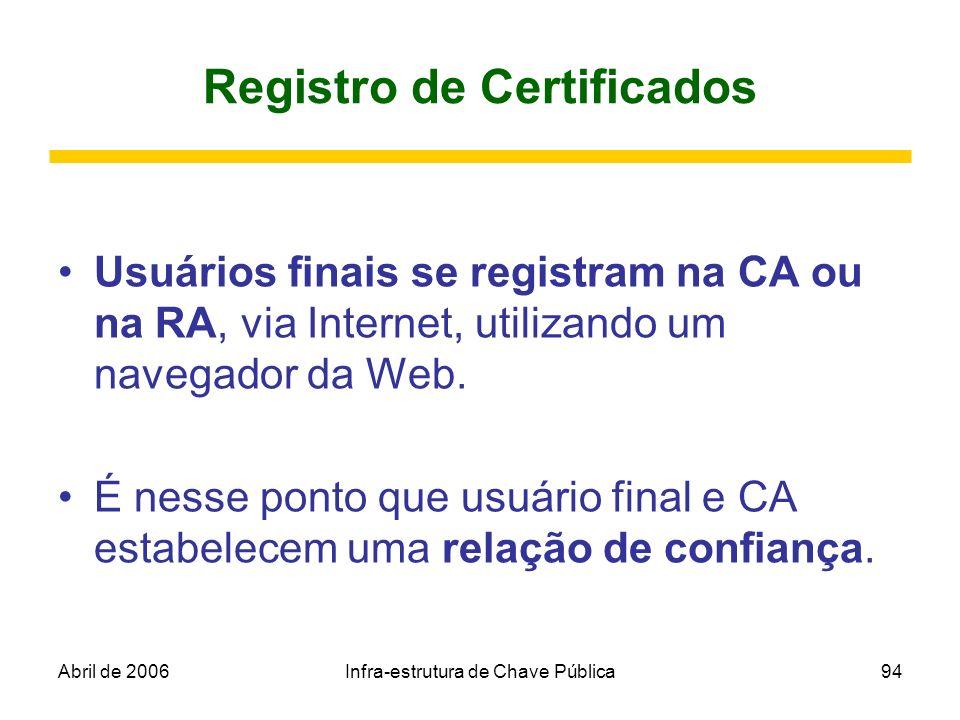 Registro de Certificados
