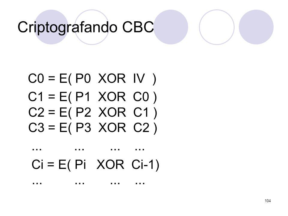 Criptografando CBC C0 = E( P0 XOR IV )