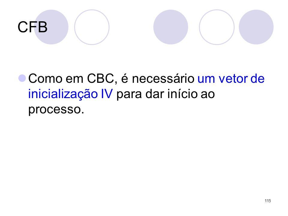 CFB Como em CBC, é necessário um vetor de inicialização IV para dar início ao processo.