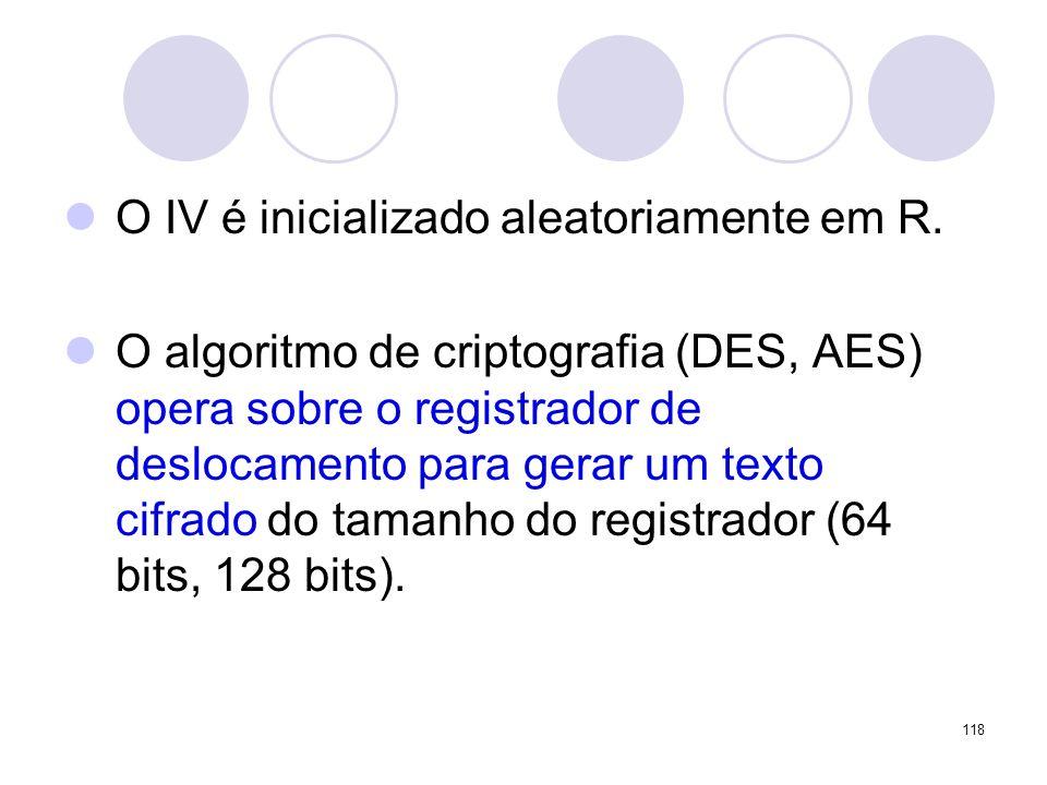 O IV é inicializado aleatoriamente em R.