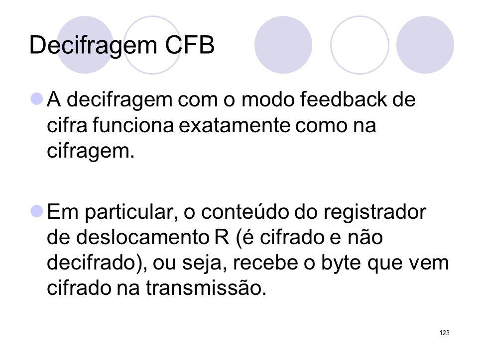 Decifragem CFBA decifragem com o modo feedback de cifra funciona exatamente como na cifragem.