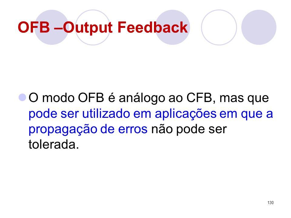 OFB –Output FeedbackO modo OFB é análogo ao CFB, mas que pode ser utilizado em aplicações em que a propagação de erros não pode ser tolerada.