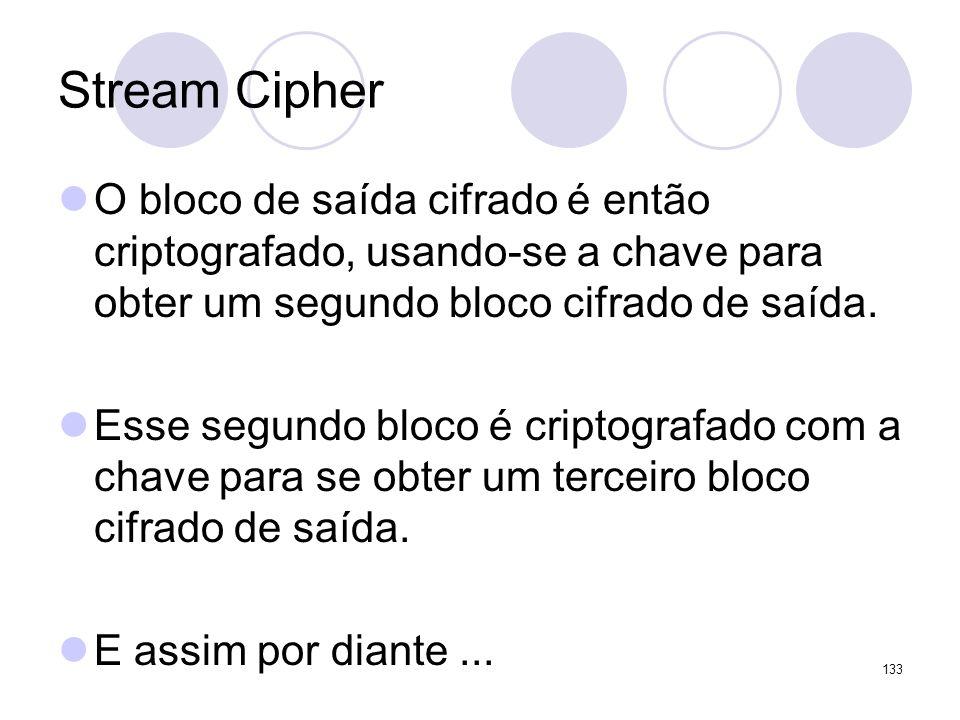 Stream Cipher O bloco de saída cifrado é então criptografado, usando-se a chave para obter um segundo bloco cifrado de saída.