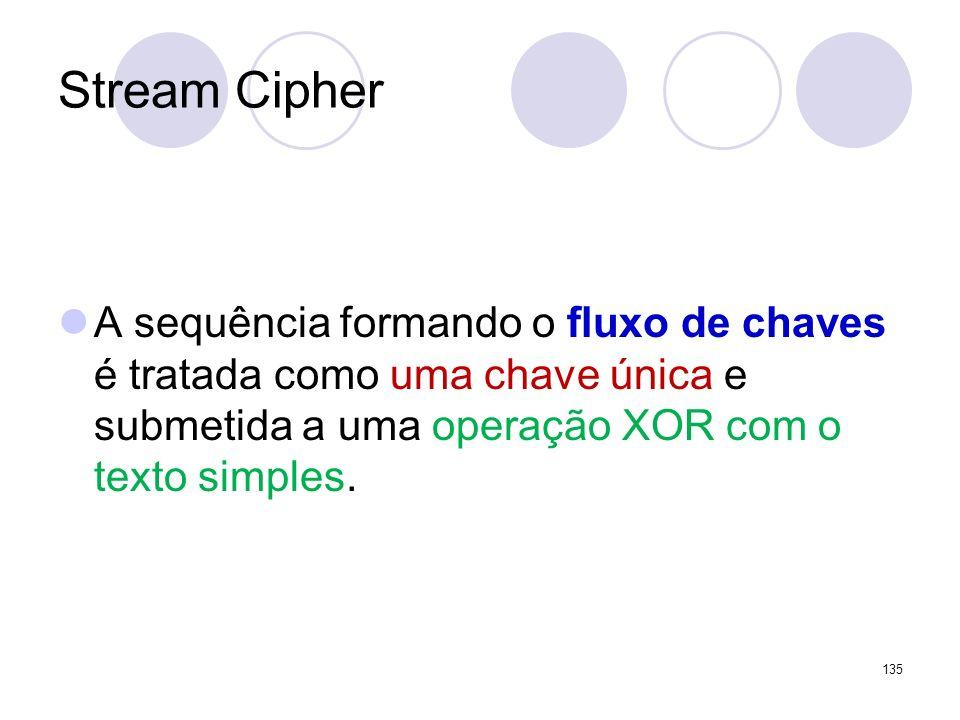Stream Cipher A sequência formando o fluxo de chaves é tratada como uma chave única e submetida a uma operação XOR com o texto simples.