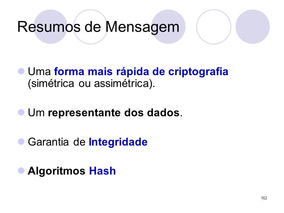 Resumos de Mensagem Uma forma mais rápida de criptografia (simétrica ou assimétrica). Um representante dos dados.