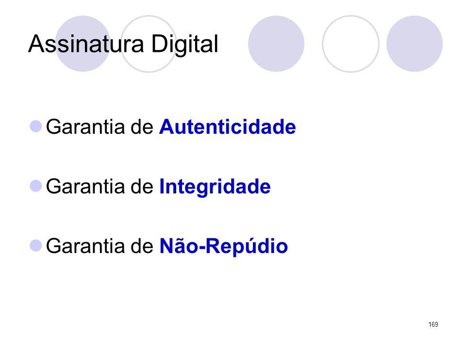 Assinatura Digital Garantia de Autenticidade Garantia de Integridade