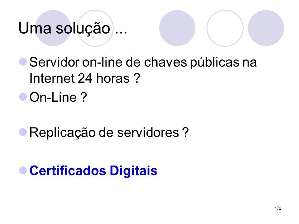 Uma solução ... Servidor on-line de chaves públicas na Internet 24 horas On-Line Replicação de servidores