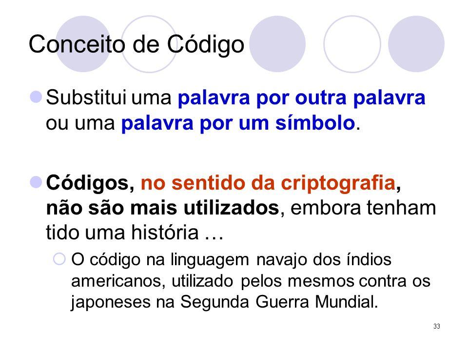 Conceito de CódigoSubstitui uma palavra por outra palavra ou uma palavra por um símbolo.