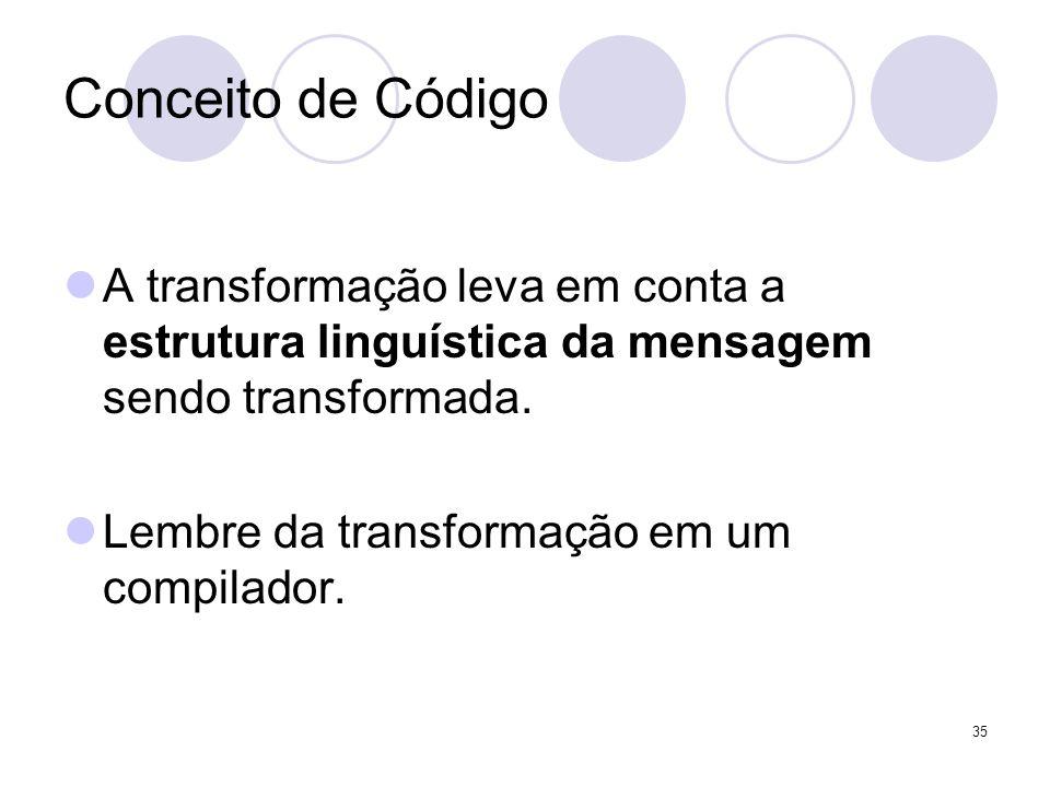 Conceito de CódigoA transformação leva em conta a estrutura linguística da mensagem sendo transformada.