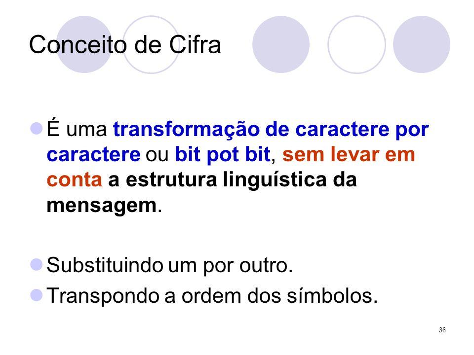 Conceito de CifraÉ uma transformação de caractere por caractere ou bit pot bit, sem levar em conta a estrutura linguística da mensagem.