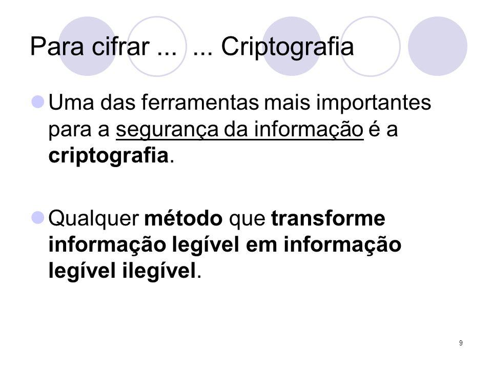 Para cifrar ... ... Criptografia