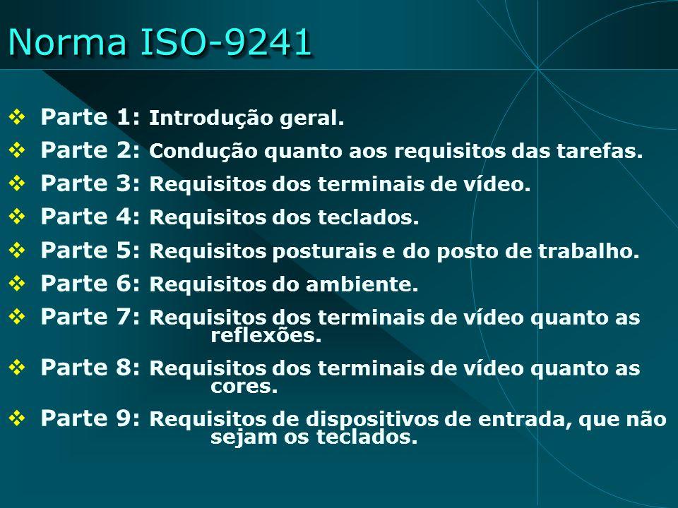 Norma ISO-9241 Parte 1: Introdução geral.