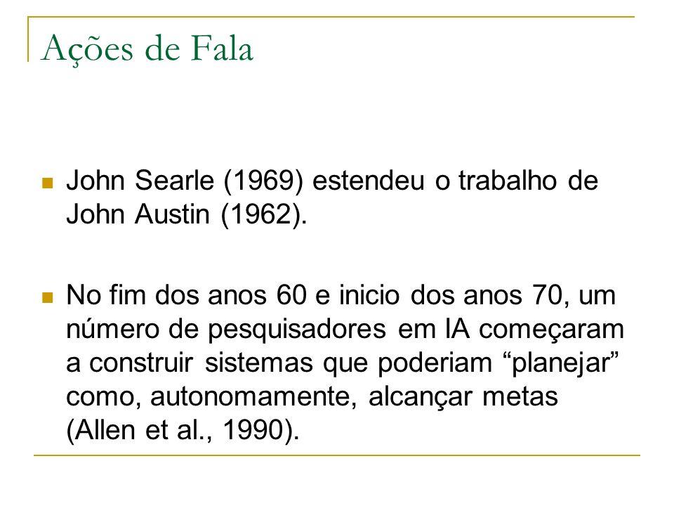 Ações de Fala John Searle (1969) estendeu o trabalho de John Austin (1962).