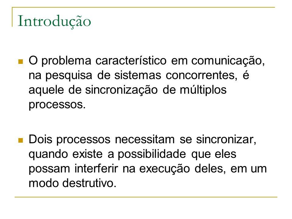 Introdução O problema característico em comunicação, na pesquisa de sistemas concorrentes, é aquele de sincronização de múltiplos processos.