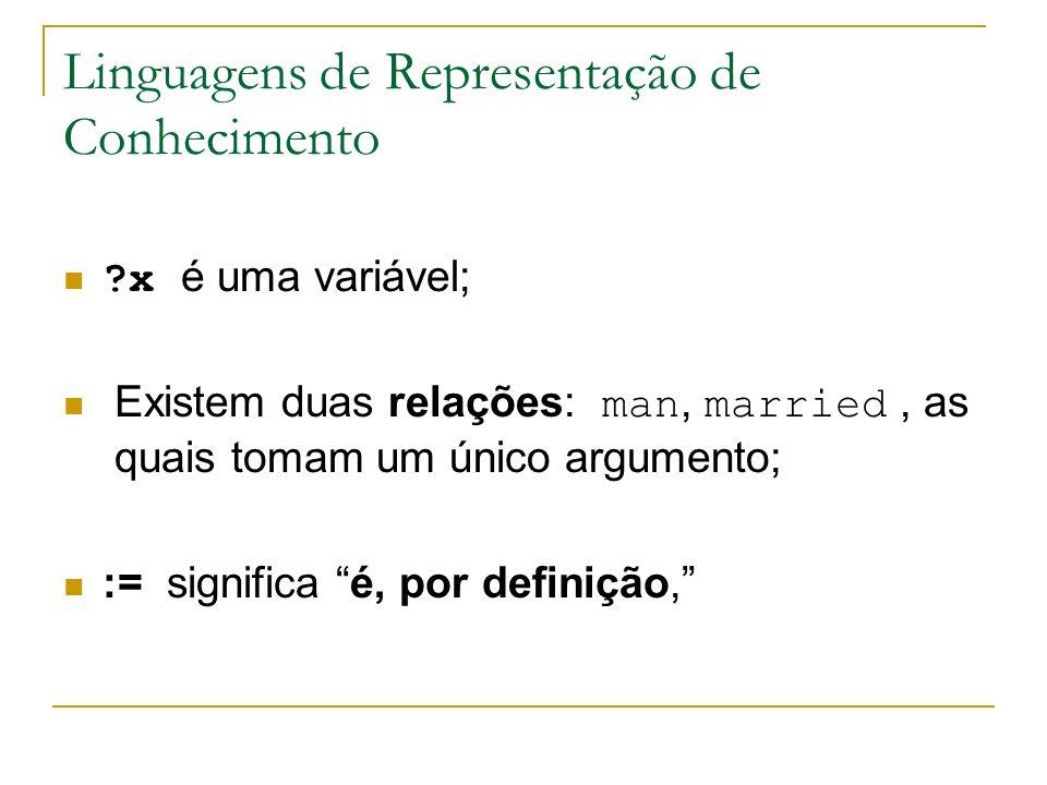 Linguagens de Representação de Conhecimento