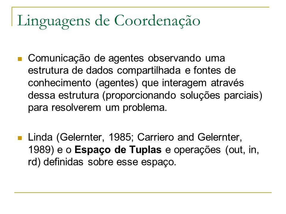 Linguagens de Coordenação