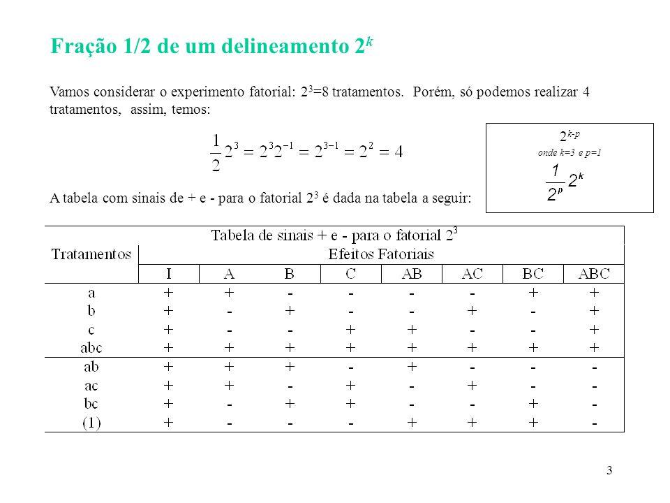 Fração 1/2 de um delineamento 2k