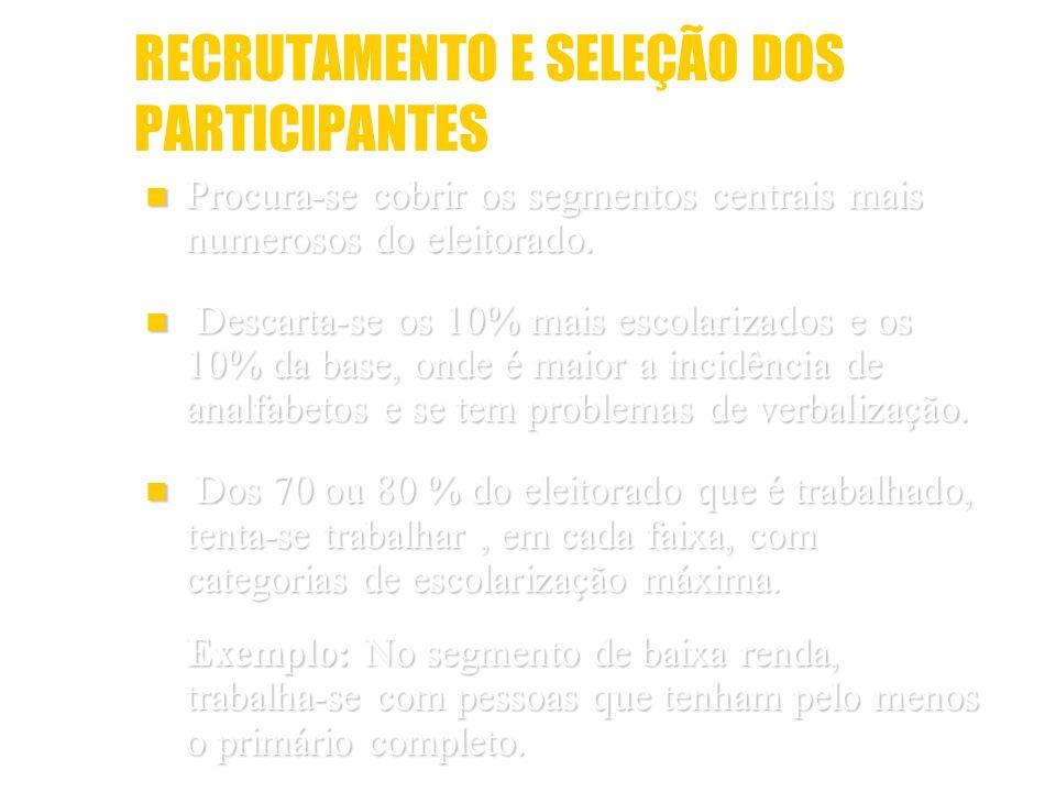 RECRUTAMENTO E SELEÇÃO DOS PARTICIPANTES