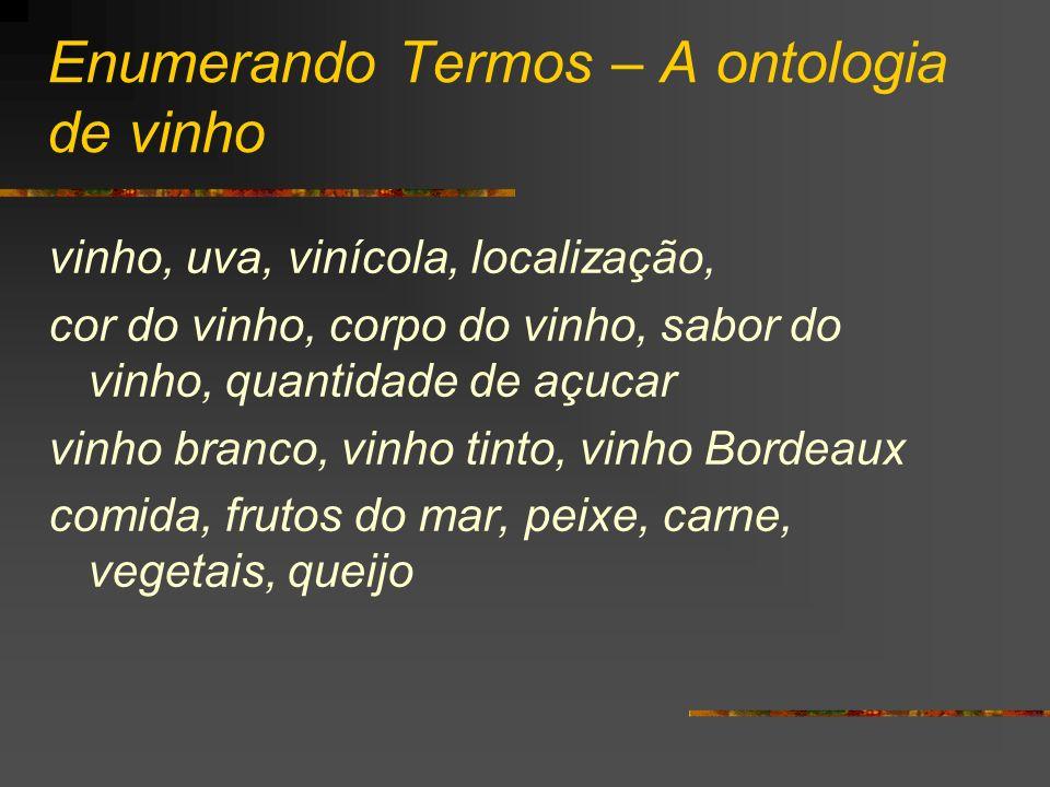 Enumerando Termos – A ontologia de vinho