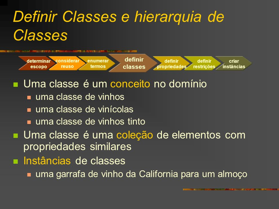 Definir Classes e hierarquia de Classes
