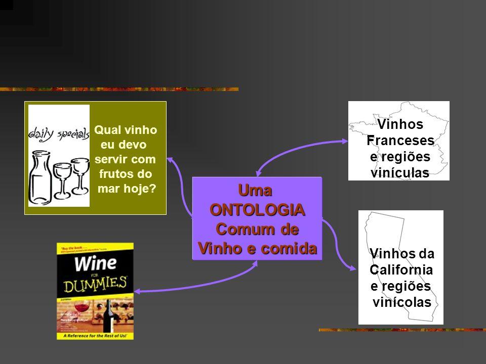 Uma ONTOLOGIA Comum de Vinho e comida