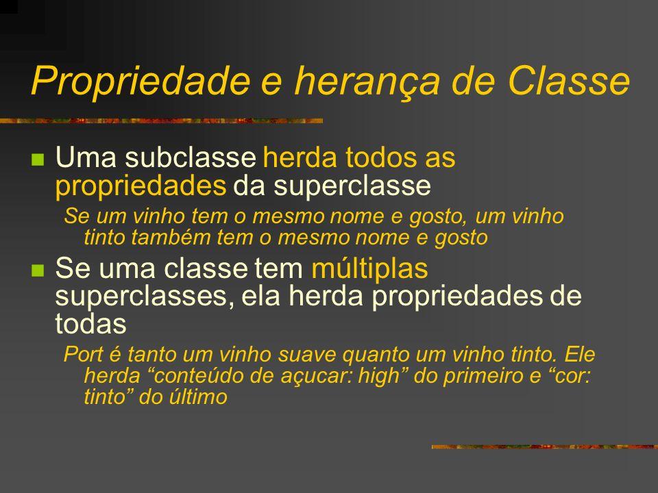 Propriedade e herança de Classe