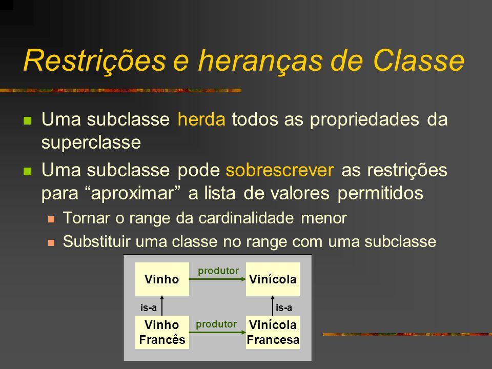 Restrições e heranças de Classe