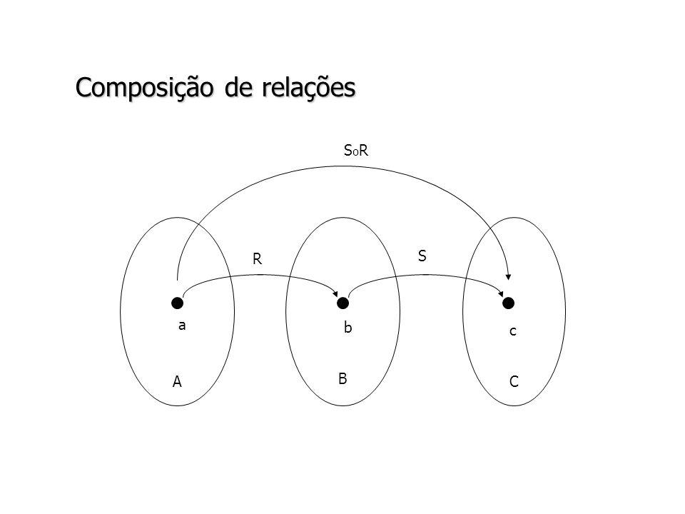 Composição de relações