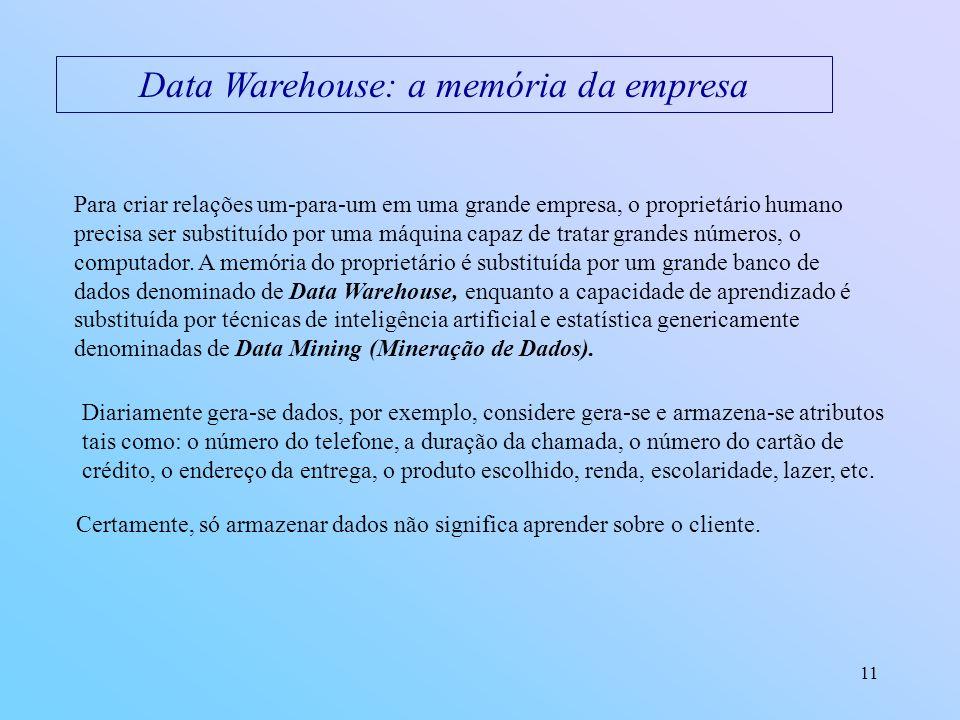 Data Warehouse: a memória da empresa